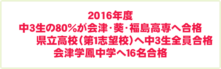 2016年度、中3生の80%が会津・葵・福島高専へ合格、県立高校(第1志望校)へ中3生全員合格、会津学鳳中学へ16名合格